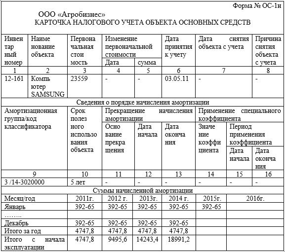 Карточка налогового учета объекта основных средств